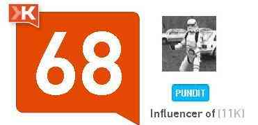 What is your Klout score ?