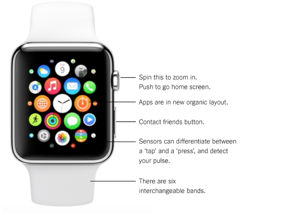 apple iwatch watch cool logo info flagship features